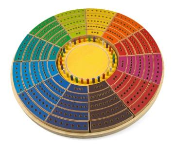 Calendario Montessori.Calendario Permanente Waldorf Montessori Fun4us
